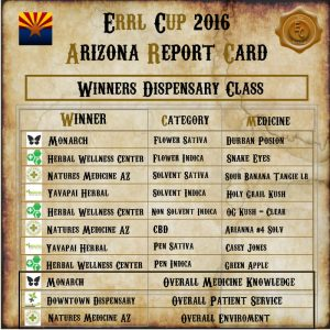 errl cup results