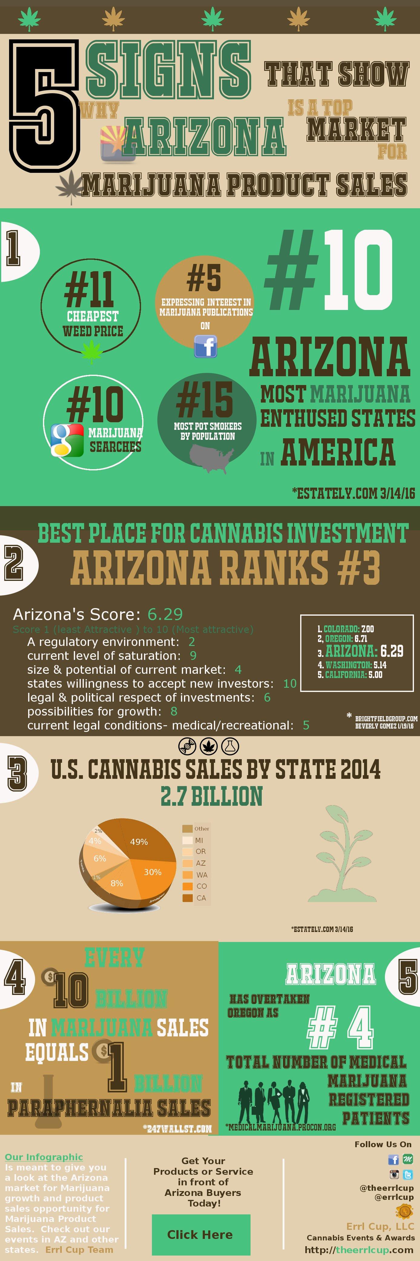 """""""cannabis"""