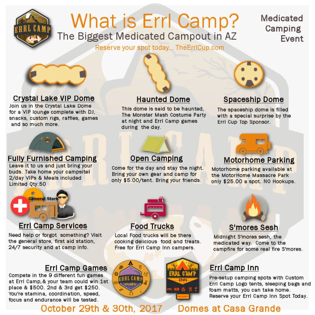 errl camp arizona medicated camp