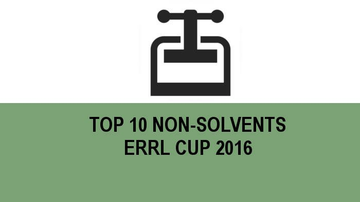 Non Solvent Arizona Top 10 Entries into the 2017 Errl Cup