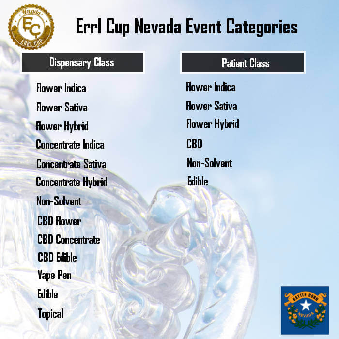 errl cup Nevada patient entry