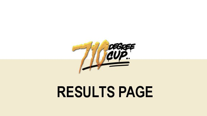 Errl Cup Results 710 Degree Cup