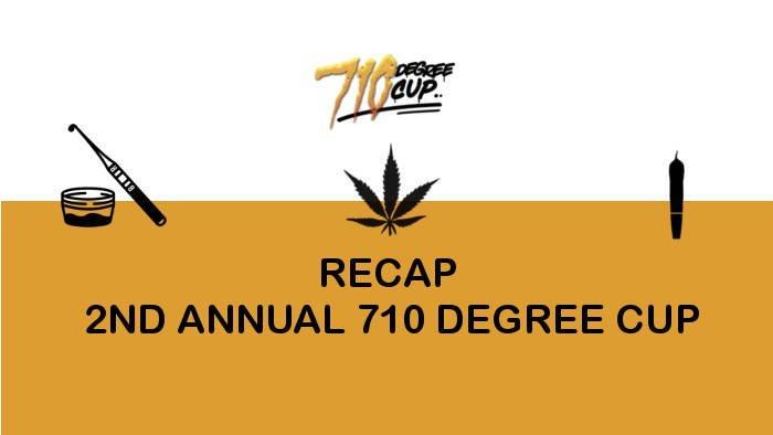 Errl 710 Cup Recap
