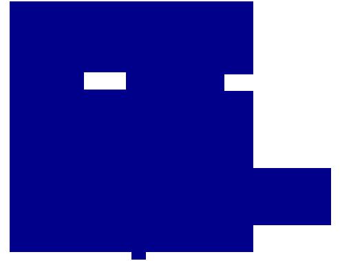 sir newtons